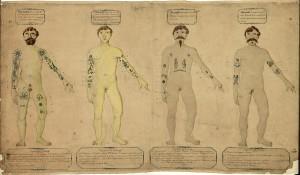 Cesare-Lombroso,-getekende-tatoeages-van-Italiaanse-criminelen,-eind-19de-eeuw.-Museo-di-Antropologia-Criminale-'Cesare-Lombroso',-Turijn